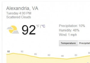 Hot in Alexandria