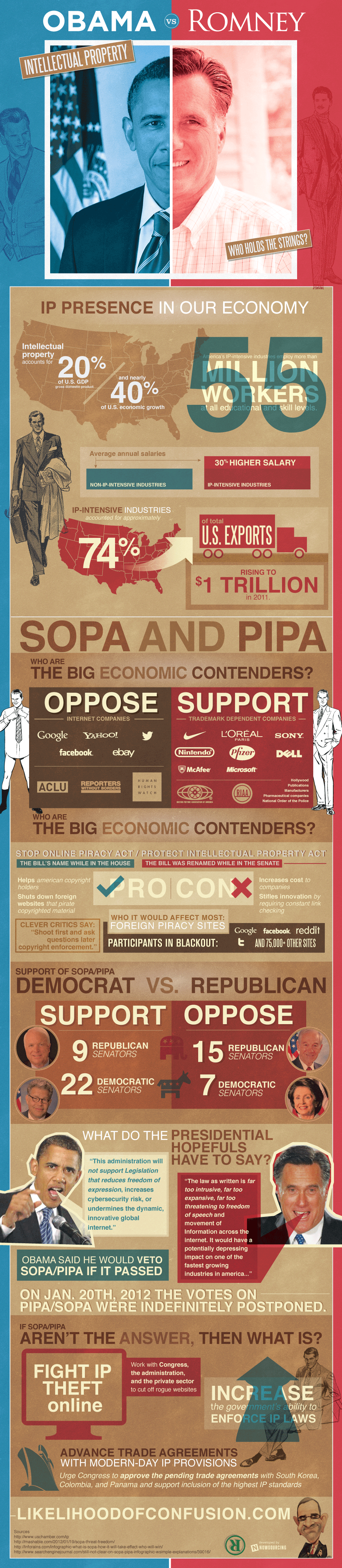 obama vs romney ip policy The IP Election (Infographic)